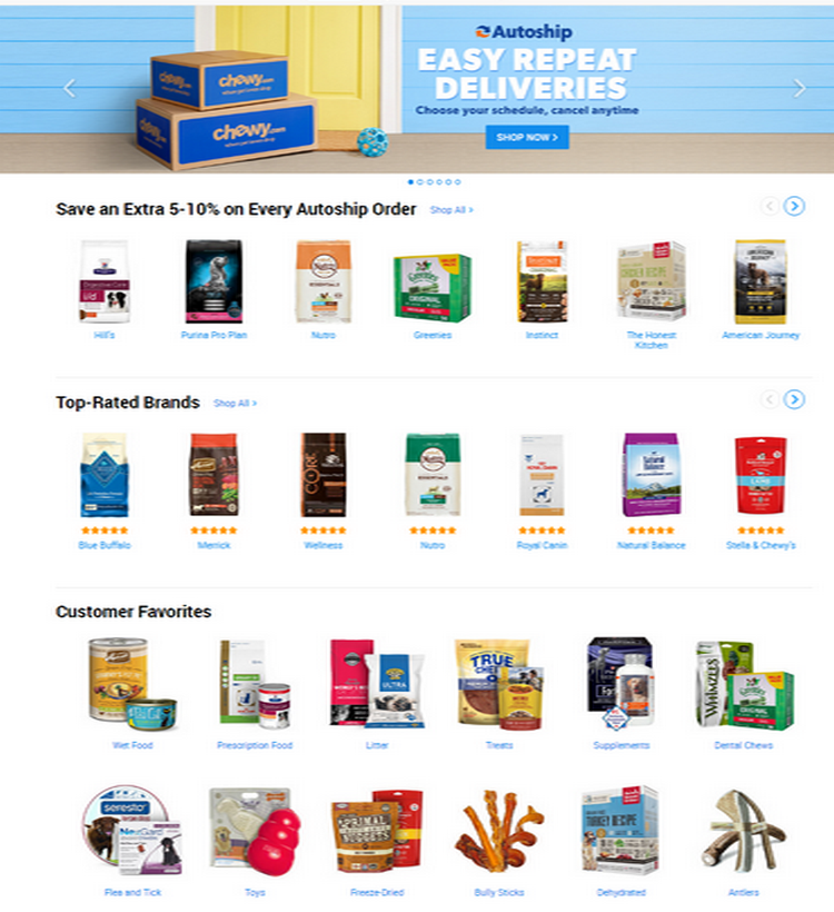Verified Chewy Coupons Promo Codes 20 Off July 2020